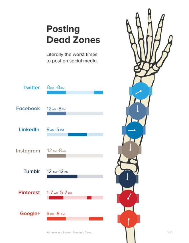 1398365251-avoid-these-social-media-dead-zones 2